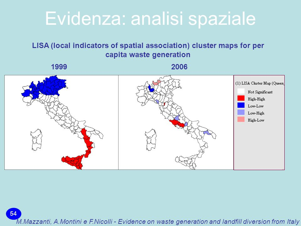 Evidenza: analisi spaziale 54 M.Mazzanti, A.Montini e F.Nicolli - Evidence on waste generation and landfill diversion from Italy 19992006 LISA (local