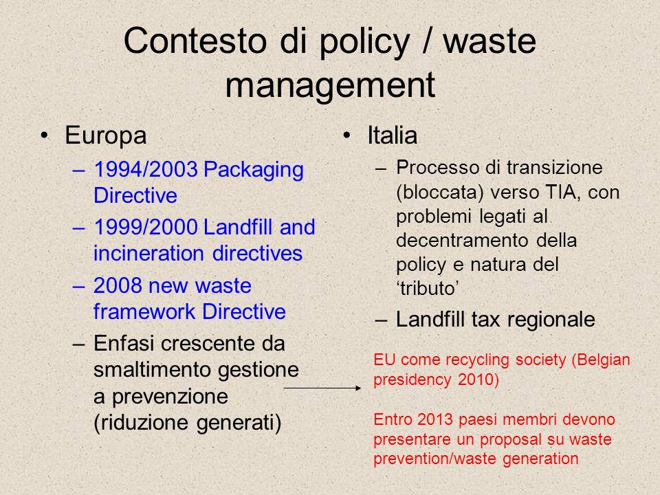 Analisi empirica 47 M.Mazzanti, A.Montini e F.Nicolli - Evidence on waste generation and landfill diversion from Italy Altri quesiti di ricerca –effetti dovuti a scelte (locali/provinciali) di investimento in discariche o inceneritori.