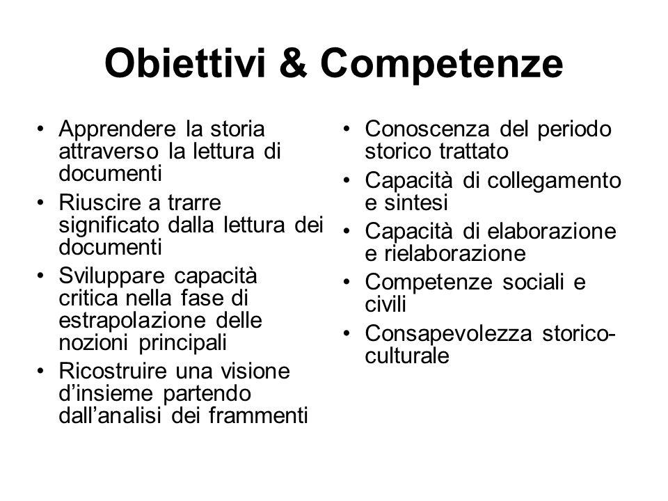 Obiettivi & Competenze Apprendere la storia attraverso la lettura di documenti Riuscire a trarre significato dalla lettura dei documenti Sviluppare ca