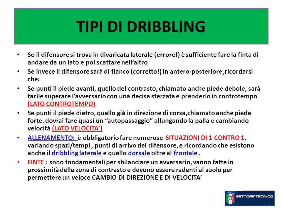 Didattica del dribbling Premessa Nel percorso didattico è possibile incontrare, da parte degli allievi, difficoltà e insicurezza nello svolgere le complesse proposte del dribbling.