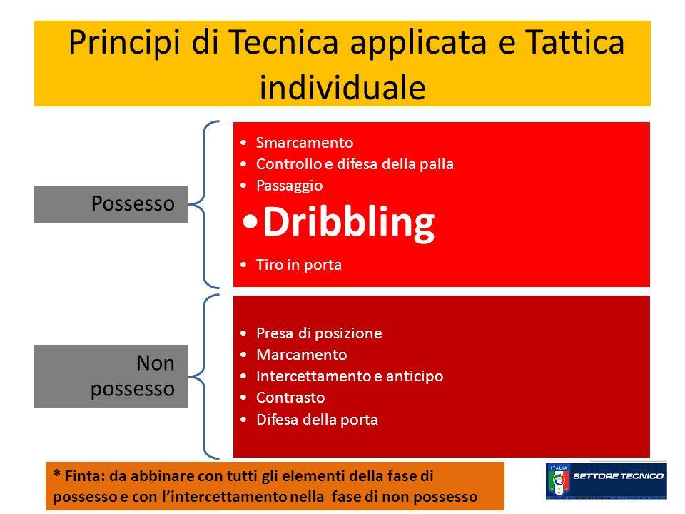 Le 5 azioni di tecnica applicata e tattica individuale in fase offensiva