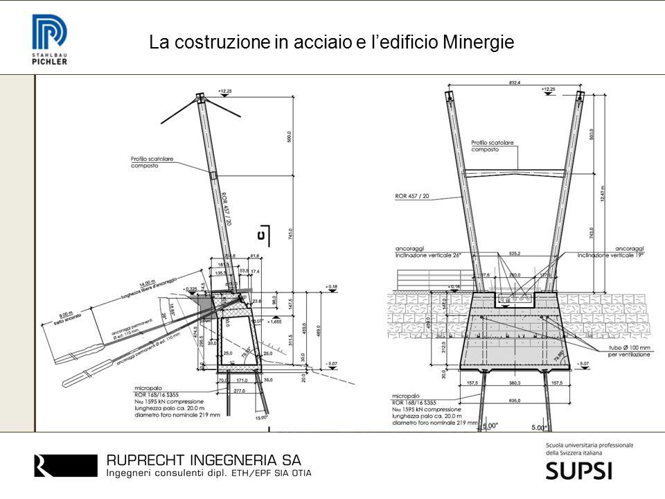 I punti forti delle costruzioni di acciaio - Eleganza La costruzione in acciaio e l'edificio Minergie - Leggerezza - Essenzialità - Purezza - Traspare