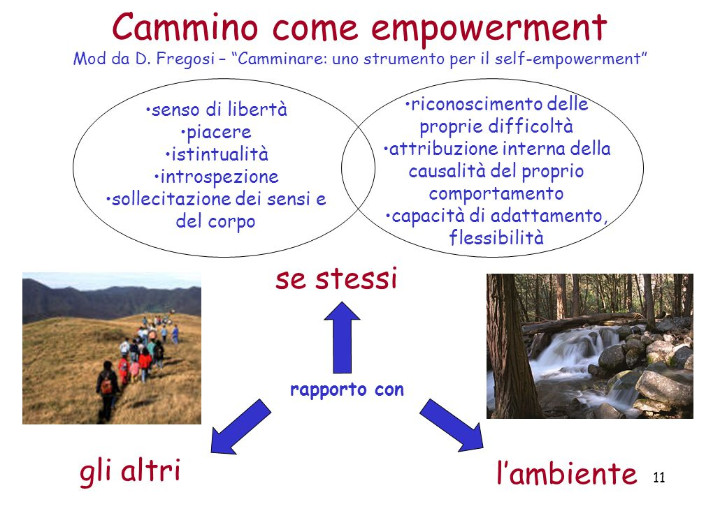 11 Cammino come empowerment Mod da D.