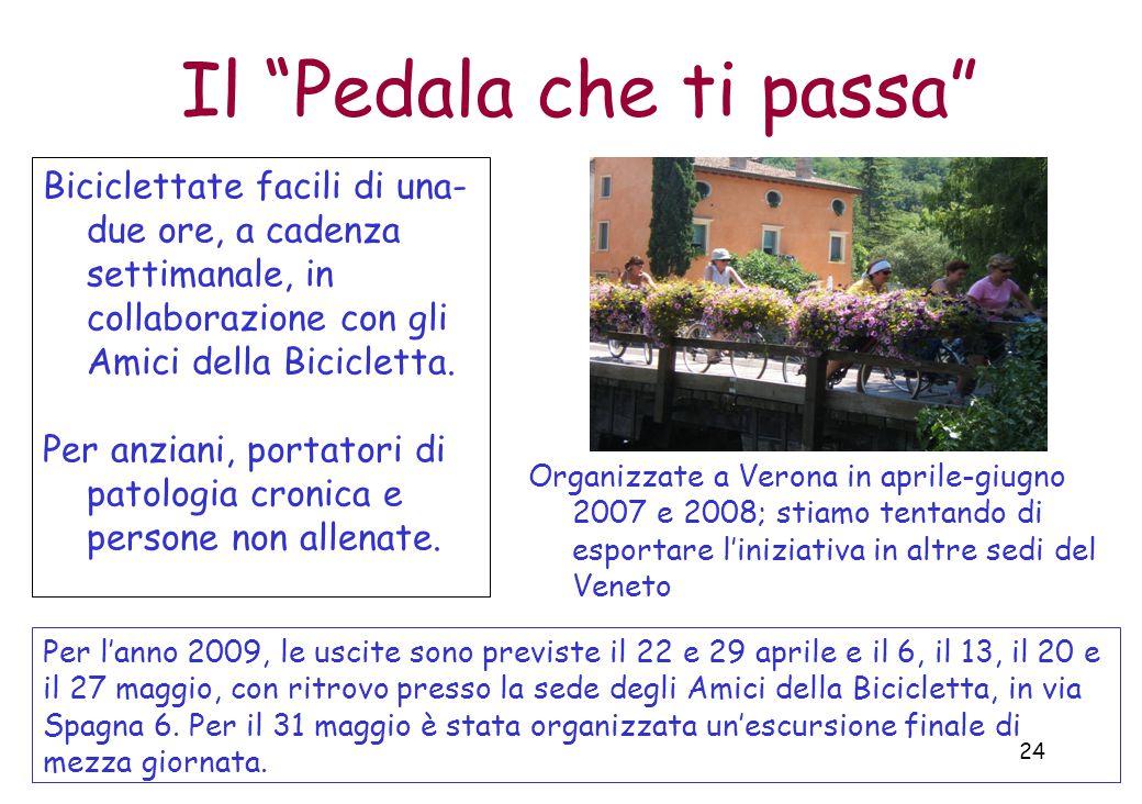 24 Il Pedala che ti passa Biciclettate facili di una- due ore, a cadenza settimanale, in collaborazione con gli Amici della Bicicletta.