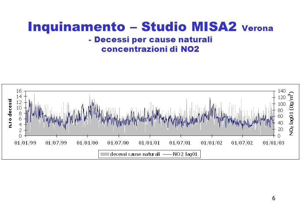 6 Inquinamento – Studio MISA2 Verona - Decessi per cause naturali concentrazioni di NO2