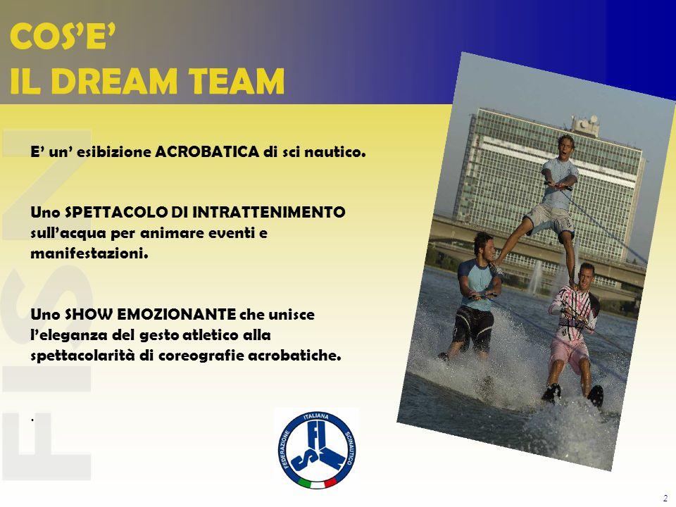 2 COS'E' IL DREAM TEAM E' un' esibizione ACROBATICA di sci nautico.