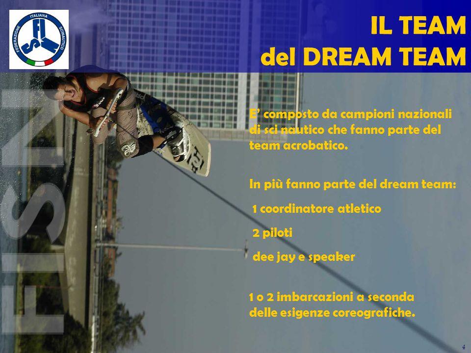 4 E' composto da campioni nazionali di sci nautico che fanno parte del team acrobatico.