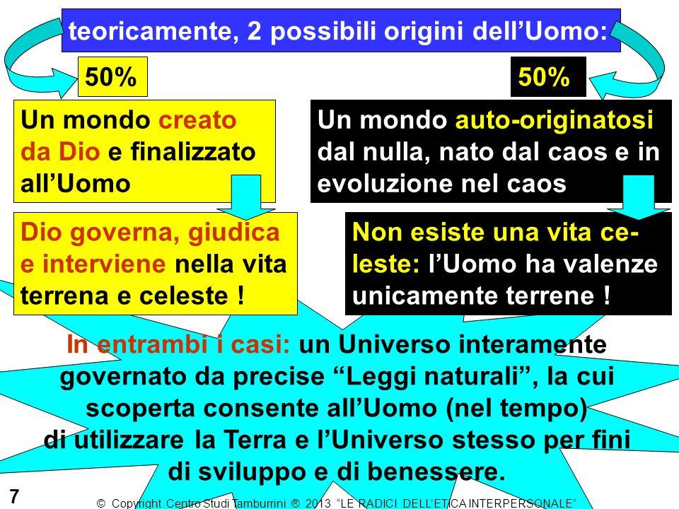 teoricamente, 2 possibili origini dell'Uomo: Un mondo creato da Dio e finalizzato all'Uomo Un mondo auto-originatosi dal nulla, nato dal caos e in evo