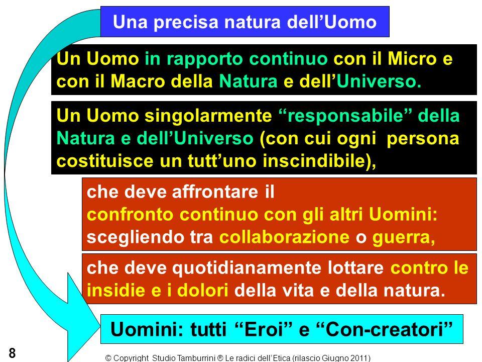 Una precisa natura dell'Uomo Un Uomo in rapporto continuo con il Micro e con il Macro della Natura e dell'Universo. che deve affrontare il confronto c