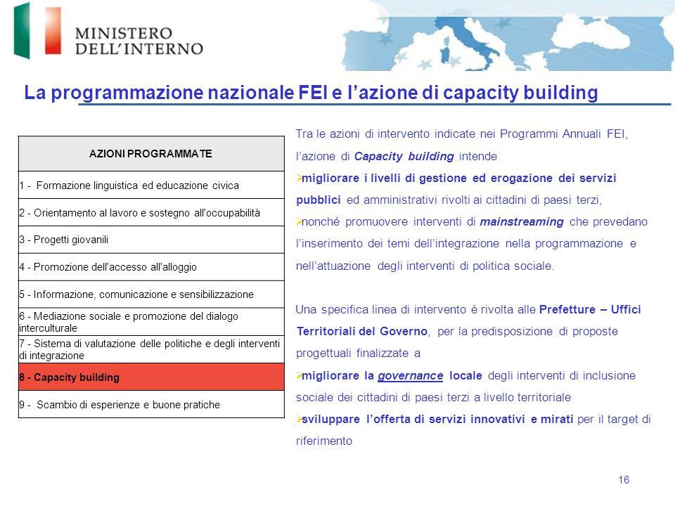Tra le azioni di intervento indicate nei Programmi Annuali FEI, l'azione di Capacity building intende  migliorare i livelli di gestione ed erogazione