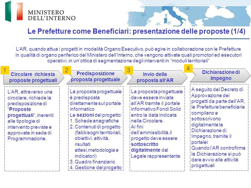 Le Prefetture come Beneficiari: presentazione delle proposte (1/4) Circolare richiesta proposte progettuali L'AR, attraverso una circolare, richiede l