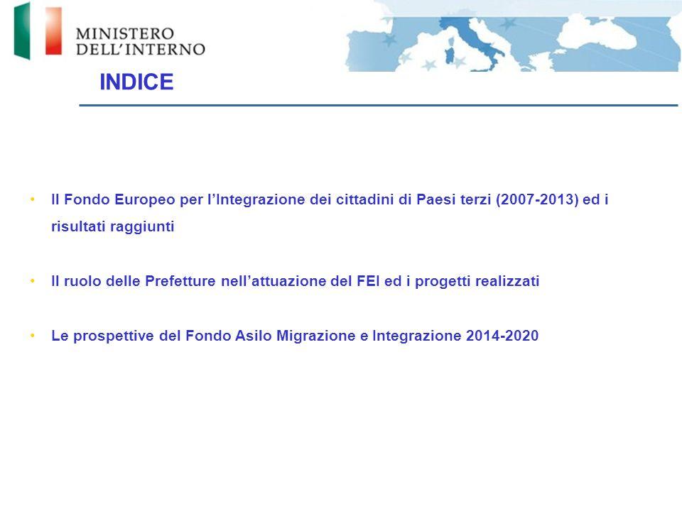 INDICE Il Fondo Europeo per l'Integrazione dei cittadini di Paesi terzi (2007-2013) ed i risultati raggiunti Il ruolo delle Prefetture nell'attuazione