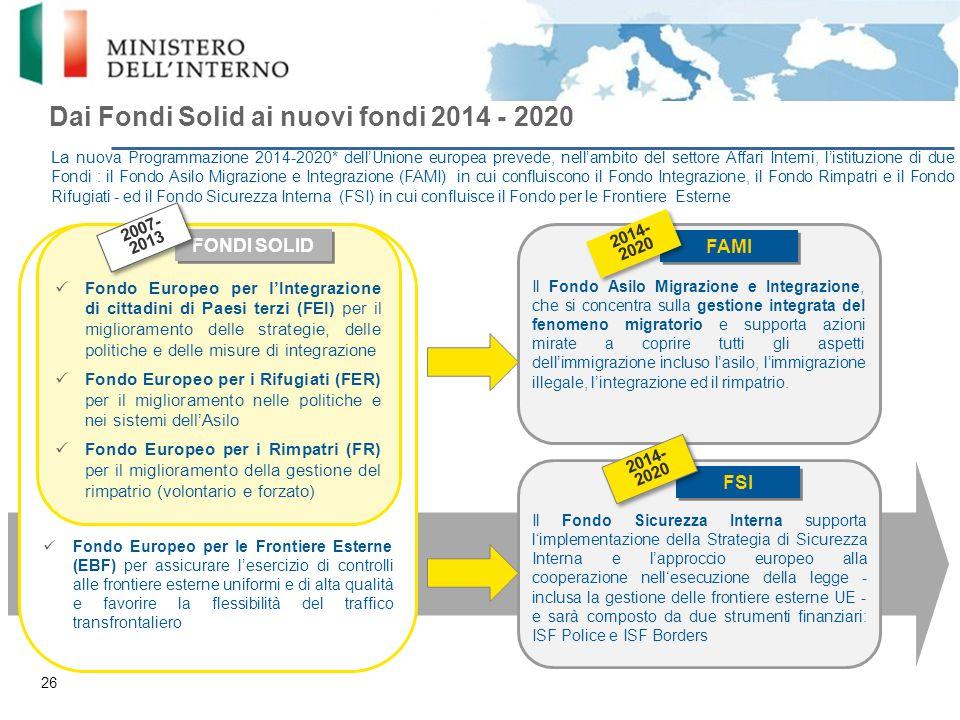 Dai Fondi Solid ai nuovi fondi 2014 - 2020 La nuova Programmazione 2014-2020* dell'Unione europea prevede, nell'ambito del settore Affari Interni, l'i