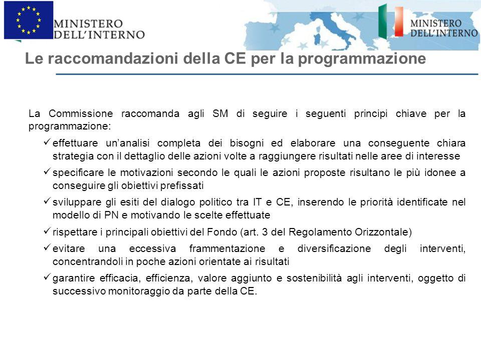 La Commissione raccomanda agli SM di seguire i seguenti principi chiave per la programmazione: effettuare un'analisi completa dei bisogni ed elaborare