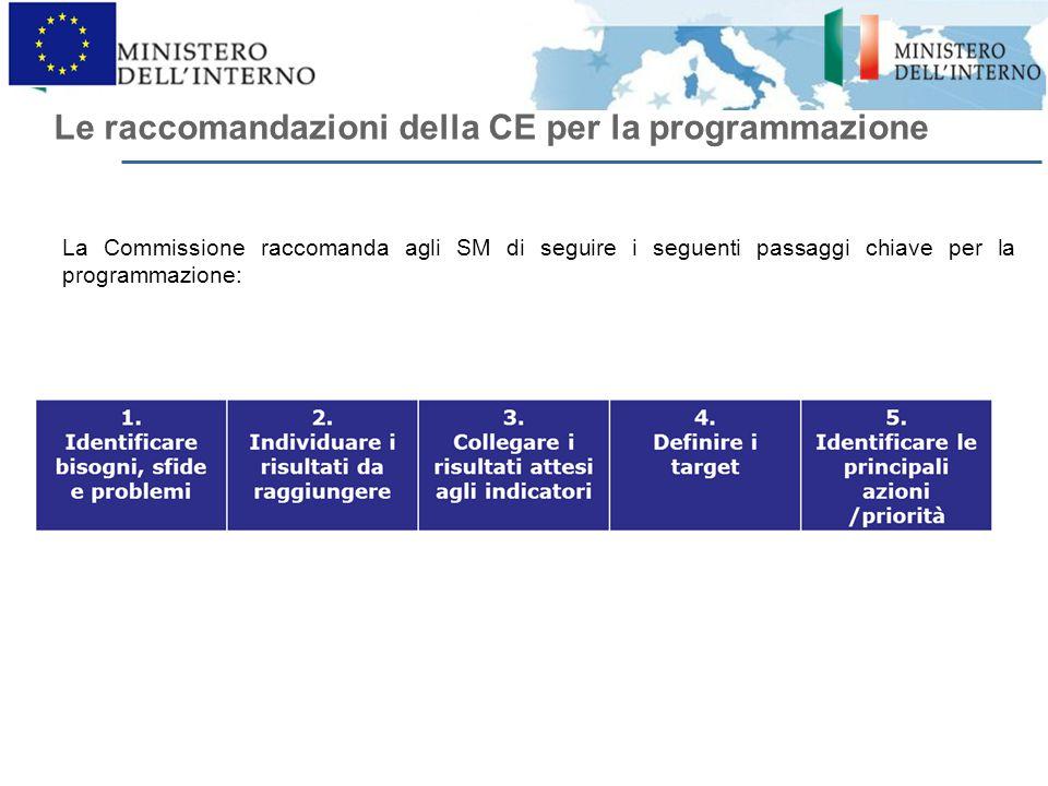 La Commissione raccomanda agli SM di seguire i seguenti passaggi chiave per la programmazione: Le raccomandazioni della CE per la programmazione