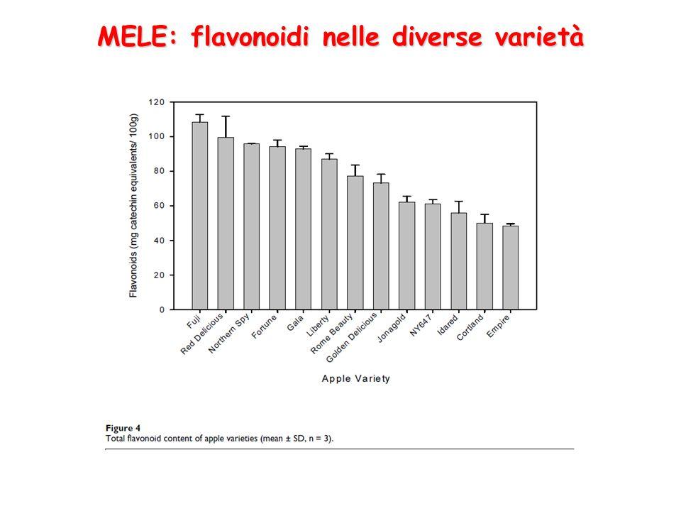 MELE: flavonoidi nelle diverse varietà
