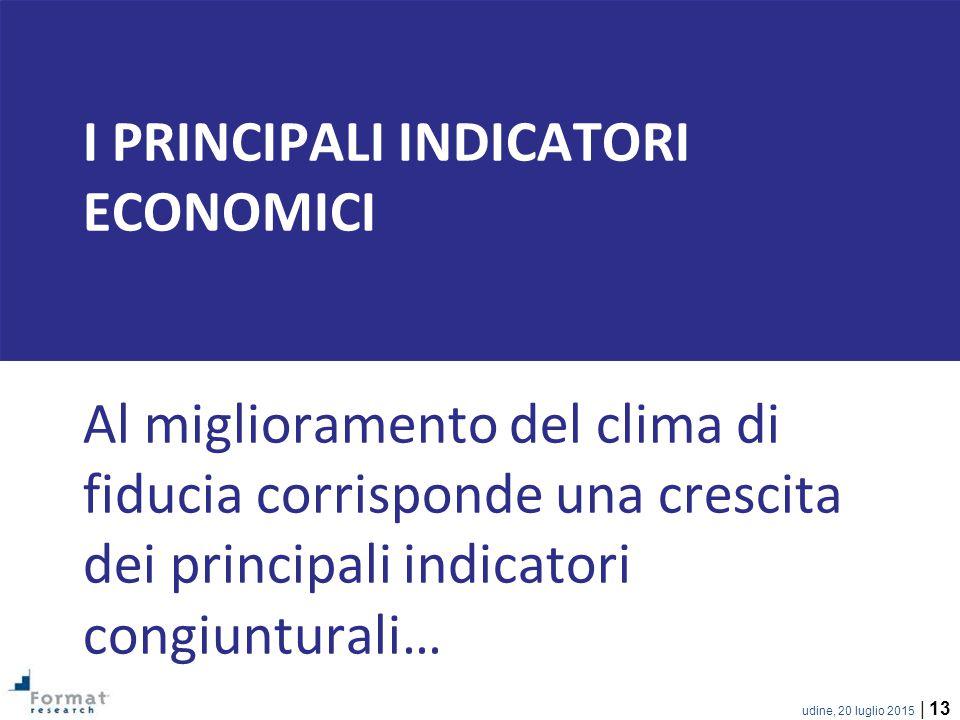 udine, 20 luglio 2015 | 13 I PRINCIPALI INDICATORI ECONOMICI Al miglioramento del clima di fiducia corrisponde una crescita dei principali indicatori congiunturali…