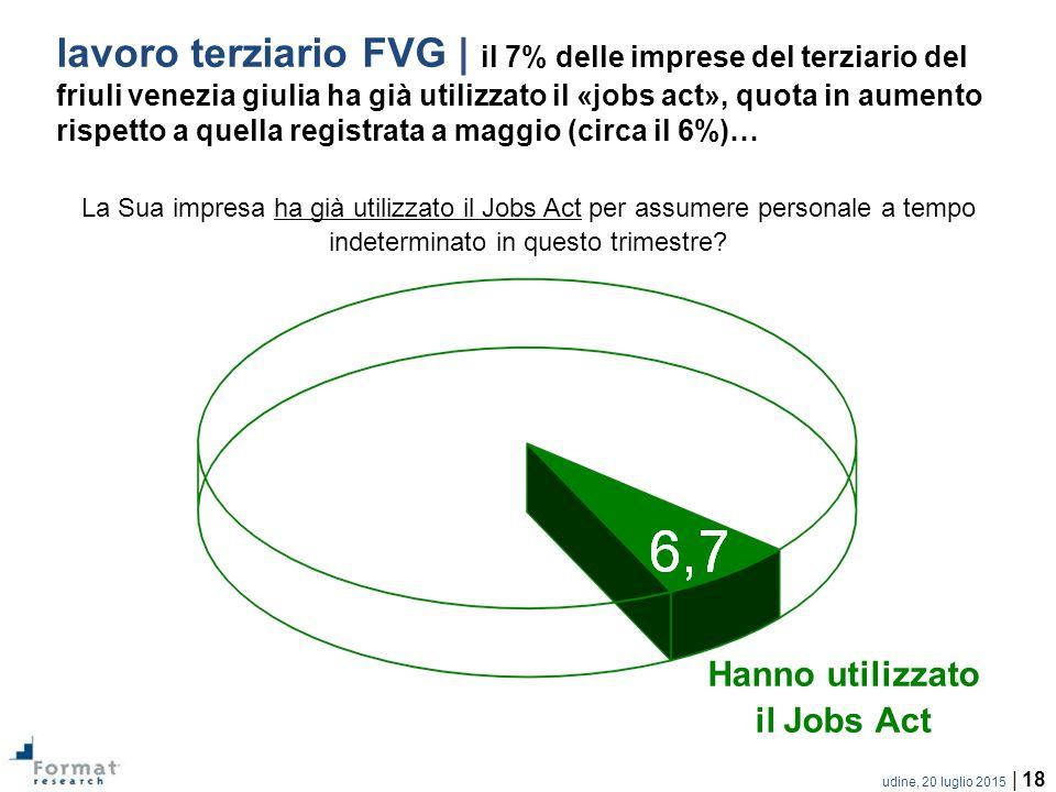 udine, 20 luglio 2015 | 18 lavoro terziario FVG | il 7% delle imprese del terziario del friuli venezia giulia ha già utilizzato il «jobs act», quota in aumento rispetto a quella registrata a maggio (circa il 6%)… La Sua impresa ha già utilizzato il Jobs Act per assumere personale a tempo indeterminato in questo trimestre.