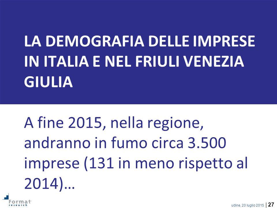 udine, 20 luglio 2015 | 27 LA DEMOGRAFIA DELLE IMPRESE IN ITALIA E NEL FRIULI VENEZIA GIULIA A fine 2015, nella regione, andranno in fumo circa 3.500 imprese (131 in meno rispetto al 2014)…
