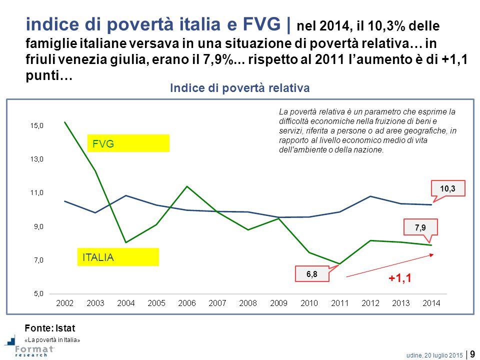 udine, 20 luglio 2015 | 9 indice di povertà italia e FVG | nel 2014, il 10,3% delle famiglie italiane versava in una situazione di povertà relativa… in friuli venezia giulia, erano il 7,9%...