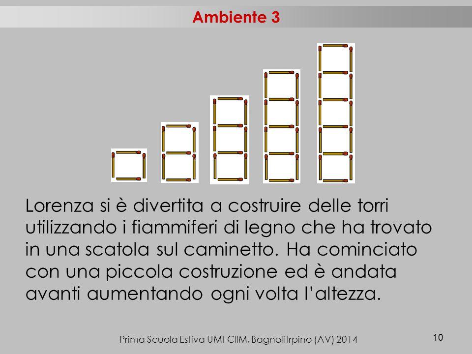 Prima Scuola Estiva UMI-CIIM, Bagnoli Irpino (AV) 2014 10 Lorenza si è divertita a costruire delle torri utilizzando i fiammiferi di legno che ha trovato in una scatola sul caminetto.