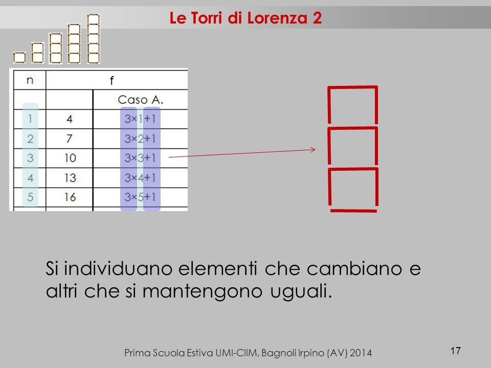 Prima Scuola Estiva UMI-CIIM, Bagnoli Irpino (AV) 2014 17 f Le Torri di Lorenza 2 Si individuano elementi che cambiano e altri che si mantengono uguali.