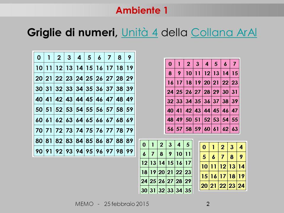 Ambiente 1 MEMO - 25 febbraio 2015 2 Griglie di numeri, Unità 4 della Collana ArAl Unità 4Collana ArAl
