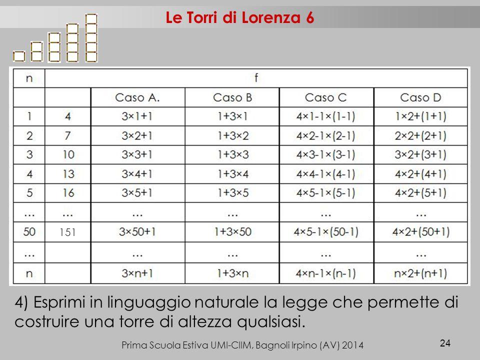 Prima Scuola Estiva UMI-CIIM, Bagnoli Irpino (AV) 2014 24 Le Torri di Lorenza 6 4) Esprimi in linguaggio naturale la legge che permette di costruire una torre di altezza qualsiasi.
