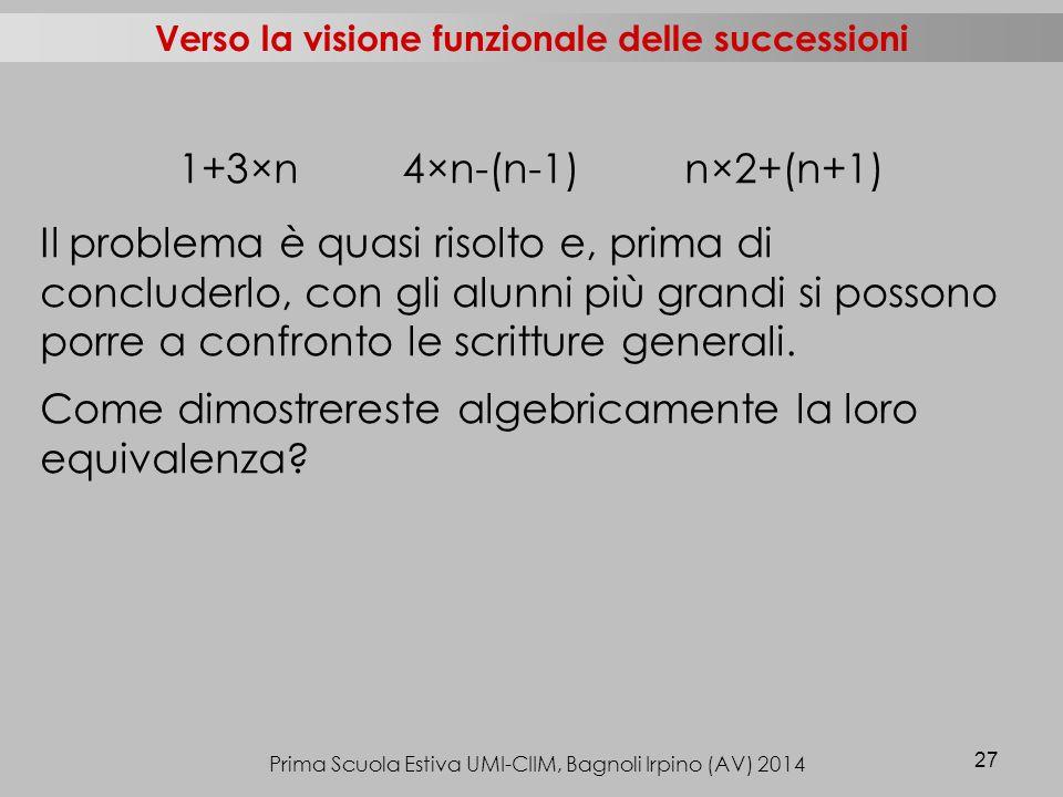 Prima Scuola Estiva UMI-CIIM, Bagnoli Irpino (AV) 2014 27 Verso la visione funzionale delle successioni 1+3×n 4×n-(n-1) n×2+(n+1) Il problema è quasi risolto e, prima di concluderlo, con gli alunni più grandi si possono porre a confronto le scritture generali.