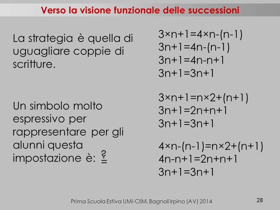 Prima Scuola Estiva UMI-CIIM, Bagnoli Irpino (AV) 2014 28 Verso la visione funzionale delle successioni La strategia è quella di uguagliare coppie di scritture.