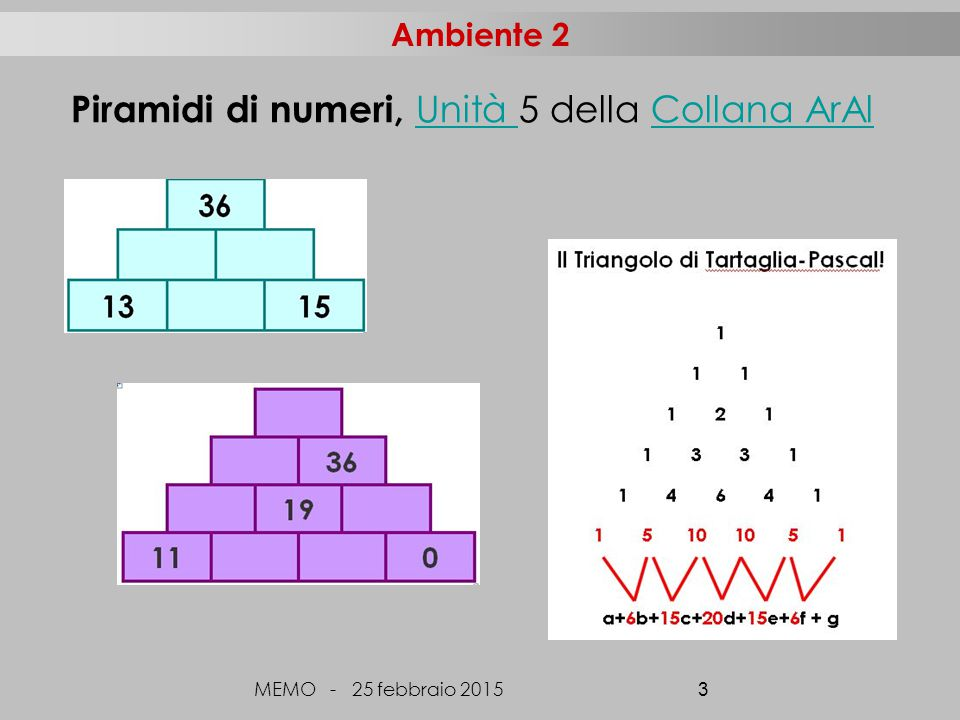 Ambiente 2 MEMO - 25 febbraio 2015 3 Piramidi di numeri, Unità 5 della Collana ArAl Unità Collana ArAl