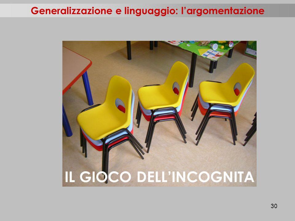30 IL GIOCO DELL'INCOGNITA Generalizzazione e linguaggio: l'argomentazione