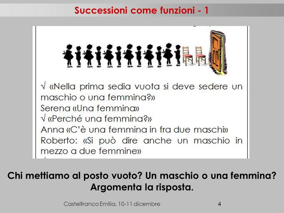 Successioni come funzioni - 1 Castelfranco Emilia, 10-11 dicembre 5
