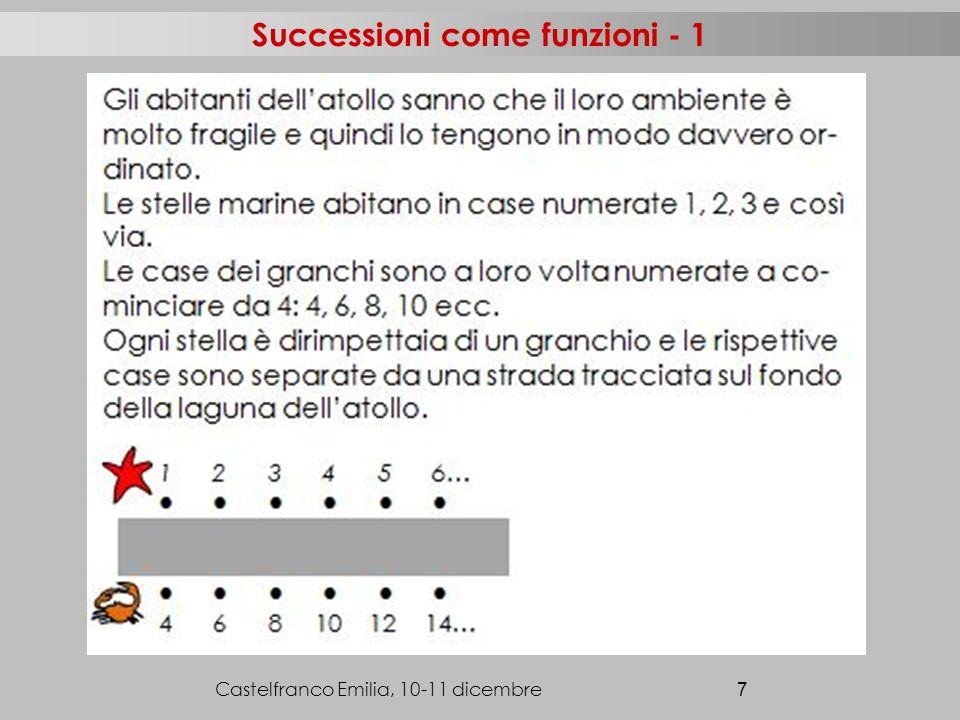 Successioni come funzioni - 1 Castelfranco Emilia, 10-11 dicembre 8