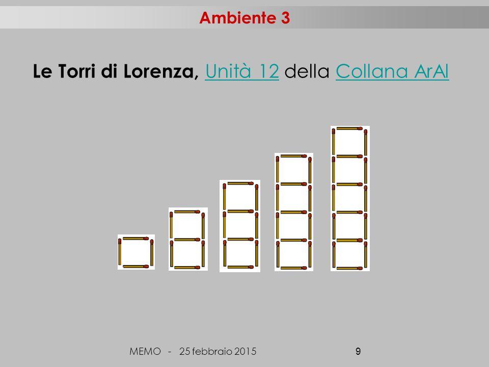 Ambiente 3 MEMO - 25 febbraio 2015 9 Le Torri di Lorenza, Unità 12 della Collana ArAl Unità 12Collana ArAl