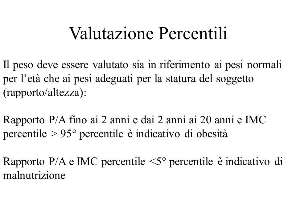 Valutazione Percentili Il peso deve essere valutato sia in riferimento ai pesi normali per l'età che ai pesi adeguati per la statura del soggetto (rap