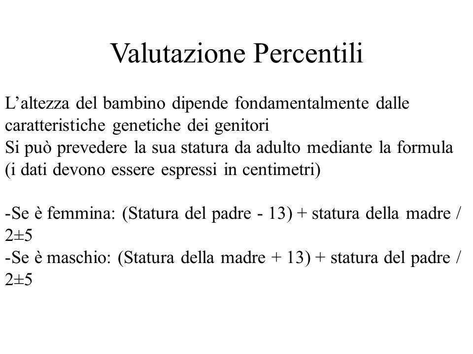 Valutazione Percentili L'altezza del bambino dipende fondamentalmente dalle caratteristiche genetiche dei genitori Si può prevedere la sua statura da