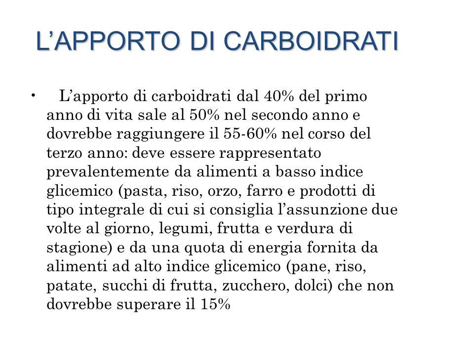 L'APPORTO DI CARBOIDRATI L'apporto di carboidrati dal 40% del primo anno di vita sale al 50% nel secondo anno e dovrebbe raggiungere il 55-60% nel cor