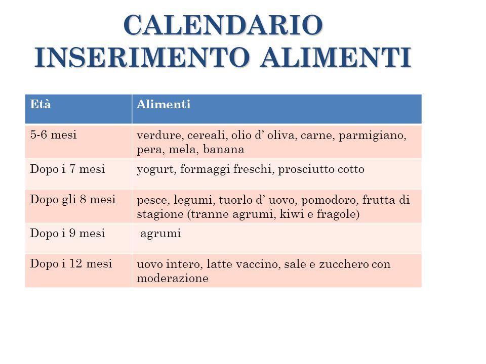 CALENDARIO INSERIMENTO ALIMENTI EtàAlimenti 5-6 mesiverdure, cereali, olio d' oliva, carne, parmigiano, pera, mela, banana Dopo i 7 mesiyogurt, formag