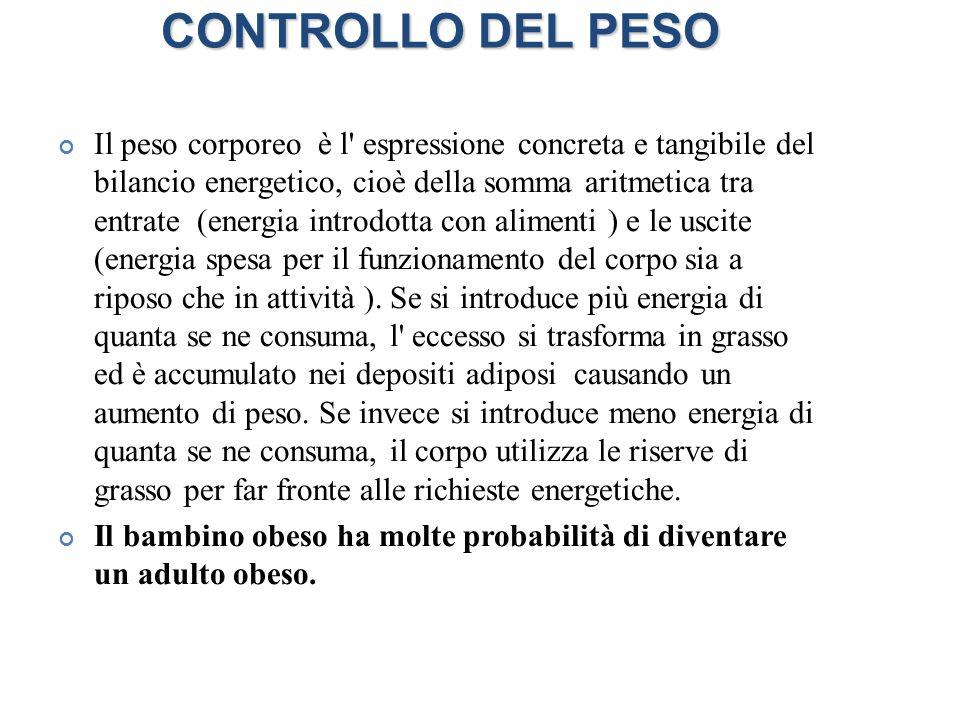 Il peso corporeo è l' espressione concreta e tangibile del bilancio energetico, cioè della somma aritmetica tra entrate (energia introdotta con alimen