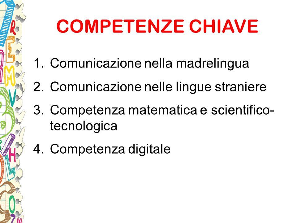 1.Comunicazione nella madrelingua 2.Comunicazione nelle lingue straniere 3.Competenza matematica e scientifico- tecnologica 4.Competenza digitale COMP