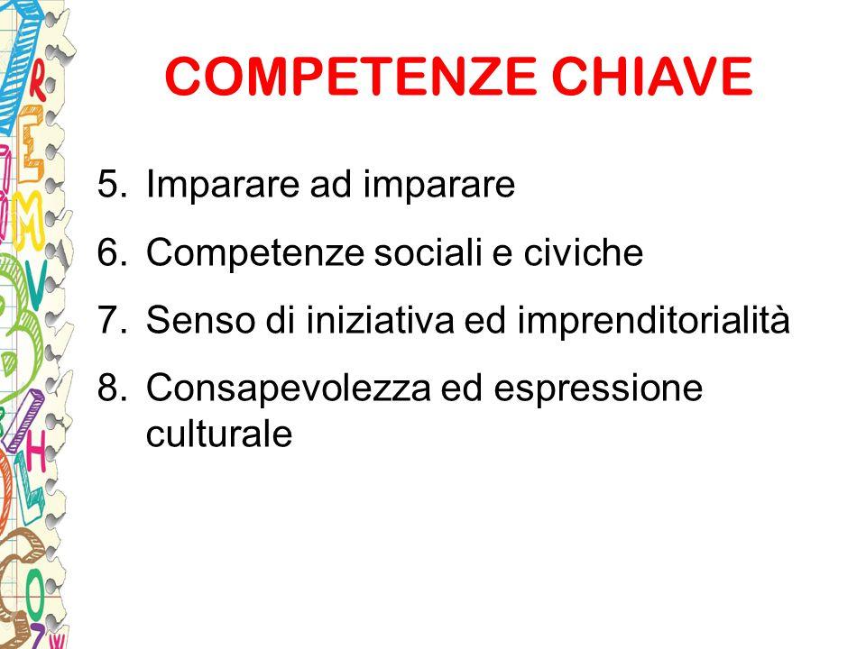 5.Imparare ad imparare 6.Competenze sociali e civiche 7.Senso di iniziativa ed imprenditorialità 8.Consapevolezza ed espressione culturale COMPETENZE