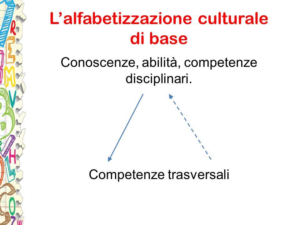 L'alfabetizzazione culturale di base Conoscenze, abilità, competenze disciplinari. Competenze trasversali