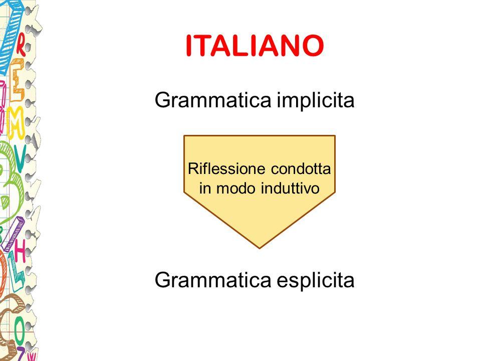 ITALIANO Grammatica implicita Grammatica esplicita Riflessione condotta in modo induttivo