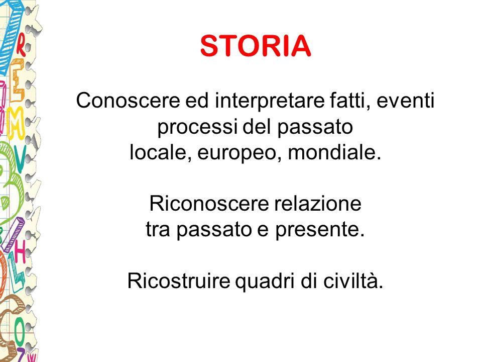 STORIA Conoscere ed interpretare fatti, eventi processi del passato locale, europeo, mondiale. Riconoscere relazione tra passato e presente. Ricostrui