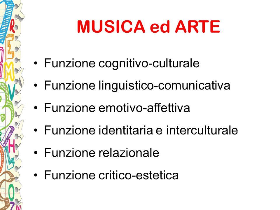 MUSICA ed ARTE Funzione cognitivo-culturale Funzione linguistico-comunicativa Funzione emotivo-affettiva Funzione identitaria e interculturale Funzion