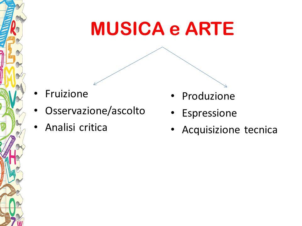 MUSICA e ARTE Fruizione Osservazione/ascolto Analisi critica Produzione Espressione Acquisizione tecnica