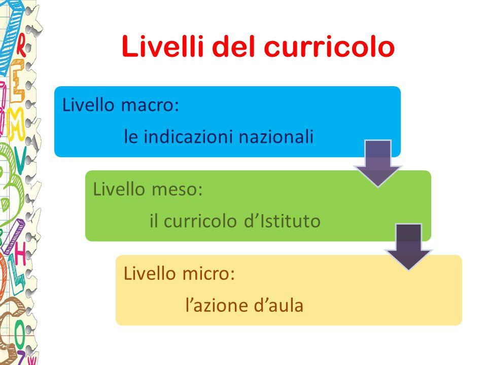 Livelli del curricolo Livello macro: le indicazioni nazionali Livello meso: il curricolo d'Istituto Livello micro: l'azione d'aula