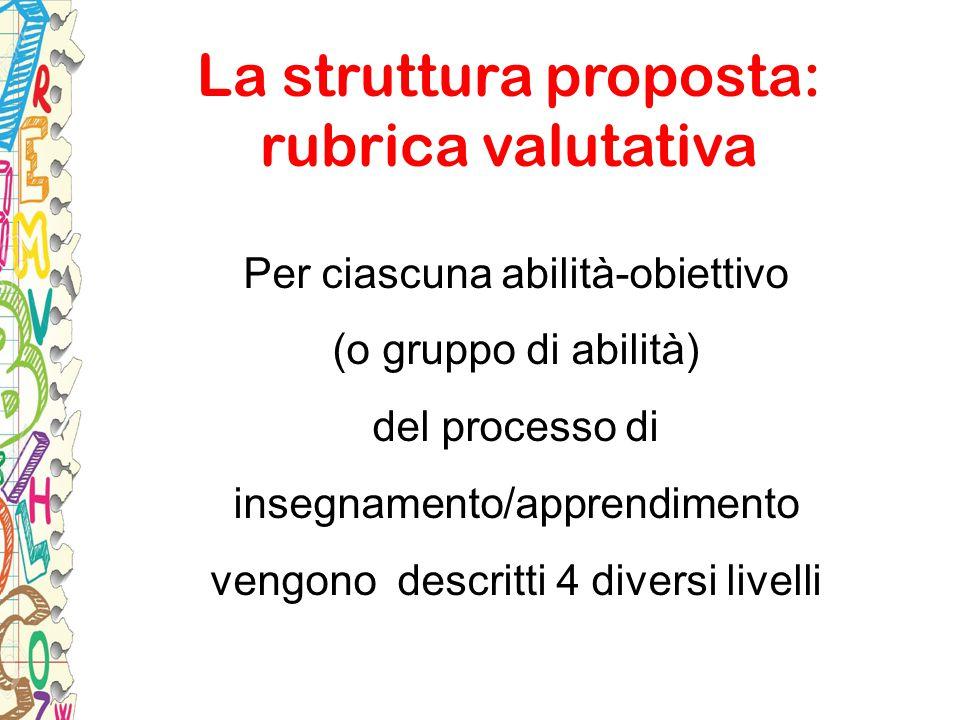 La struttura proposta: rubrica valutativa Per ciascuna abilità-obiettivo (o gruppo di abilità) del processo di insegnamento/apprendimento vengono desc