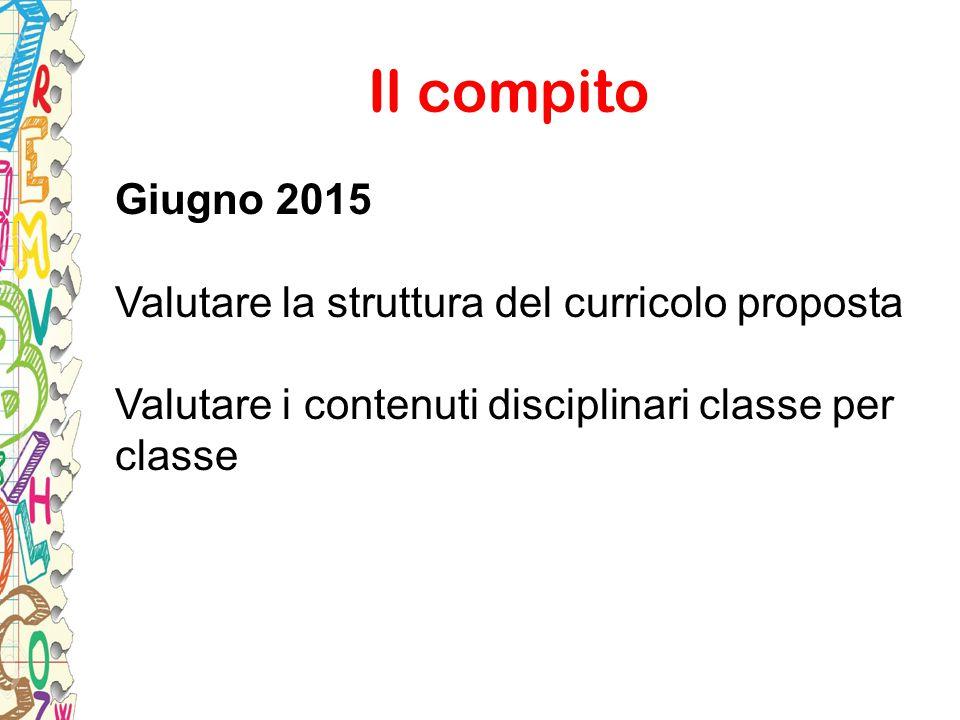 Il compito Giugno 2015 Valutare la struttura del curricolo proposta Valutare i contenuti disciplinari classe per classe